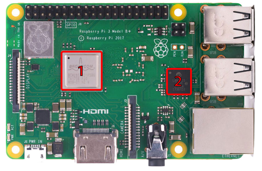 How to install heat sinks on a Raspberry Pi 3 B+
