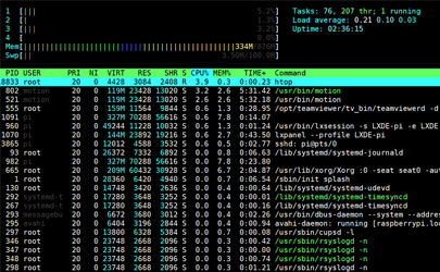 raspberry pi commands to know