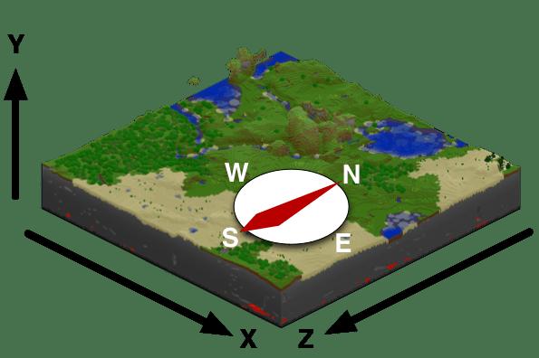minecraft coordinates